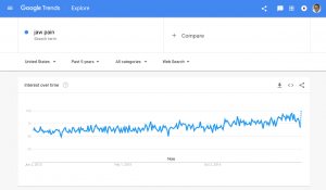 Google Trends for Jaw Pain